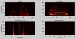 Frequenzspektren von Sprach- sowie nicht-Sprachereignissen [aus: Hussein et al: Acoustic Event Classification for Ambient Assisted Living and Health Environments]